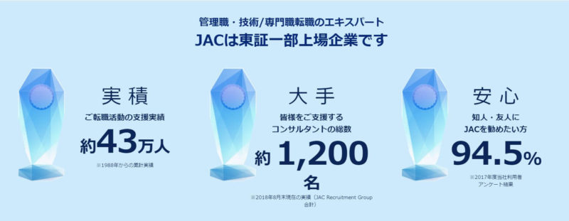 JACリクルートメントの評判