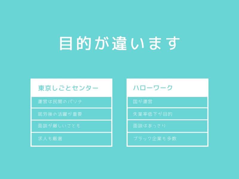 東京しごとセンターとハローワークの違い