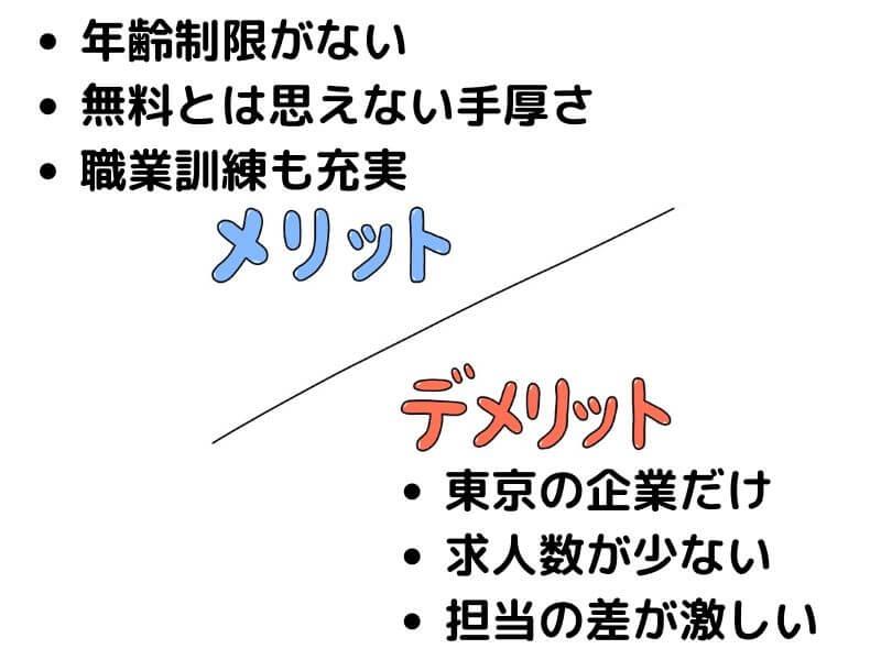 東京しごとセンターのメリットとデメリット